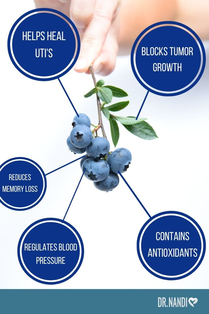 The Many Health Benefits of Blueberries