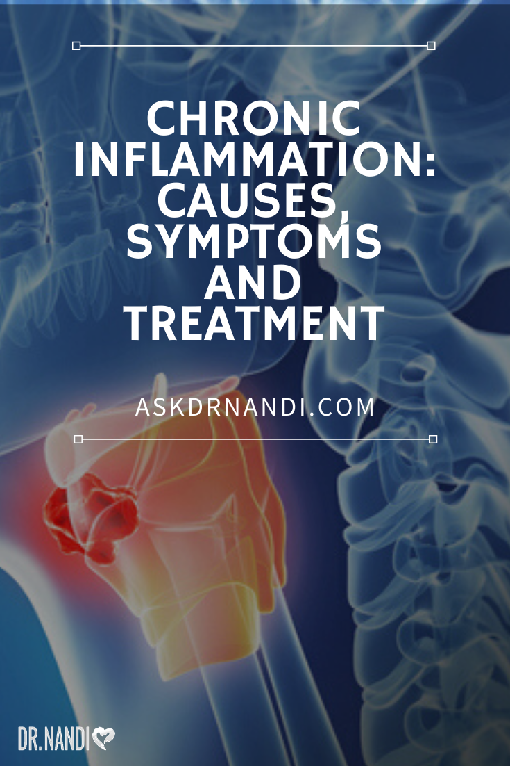 Chronic Inflammation: Causes, Symptoms and Treatment